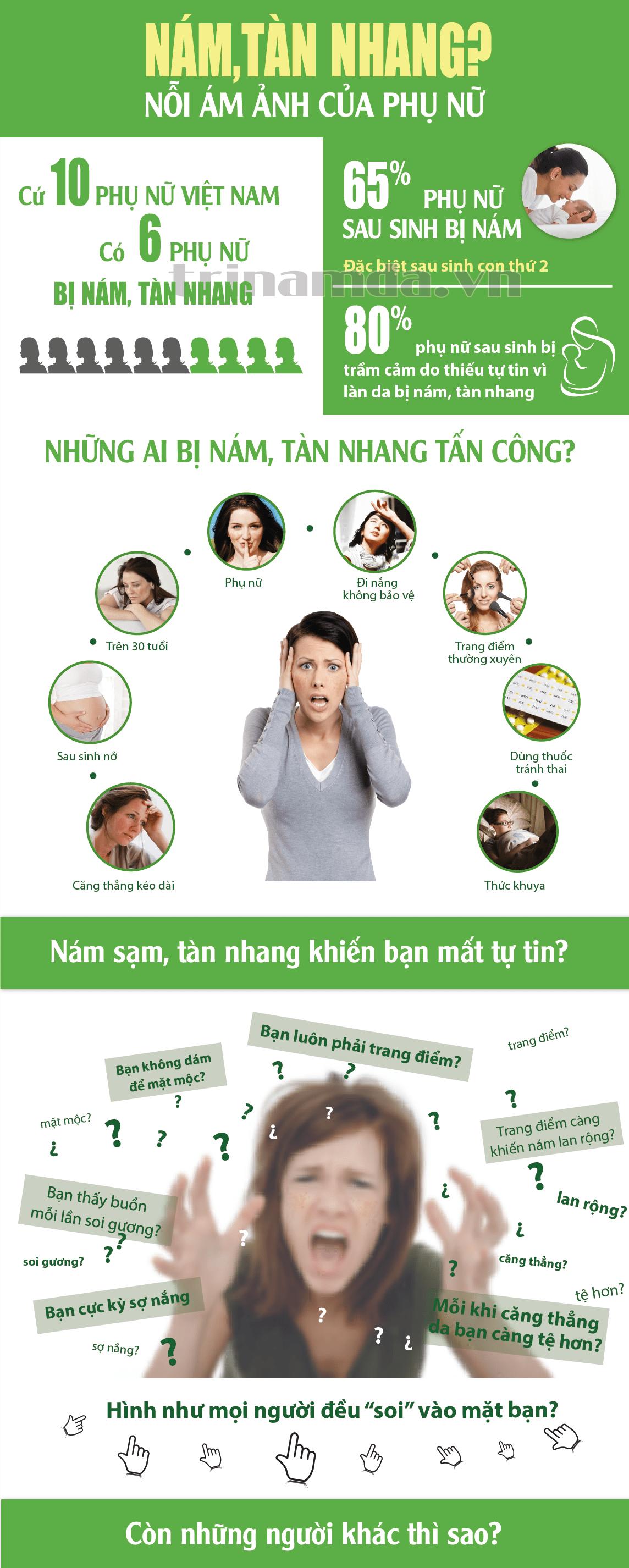 Nám da và tàn nhang gây ra rât nhiều ám ảnh cho phụ nữ