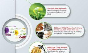 Bảo Xuân còn là sản phẩm duy nhất được hội Sản Phụ khoa Việt Nam khuyên dùng