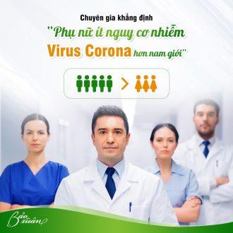 """Chuyên gia khẳng định """"Phụ Nữ có ít nguy cơ nhiễm Corona hơn hẳn Nam giới"""