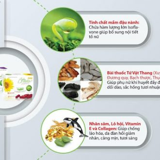 Top 4 loại thuốc uống ra kinh nguyệt mà bạn nên có trong tủ thuốc